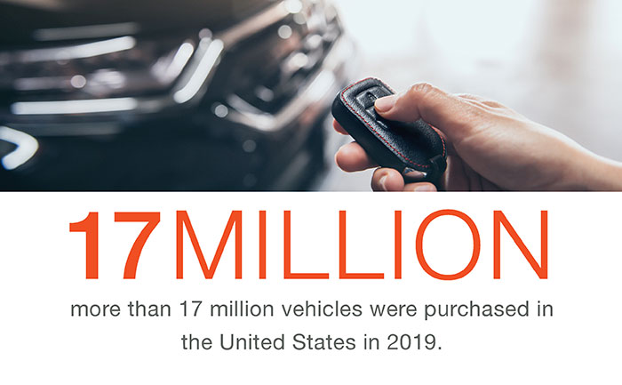 More than 17 million vehicles were purchased in the United States in 2019.